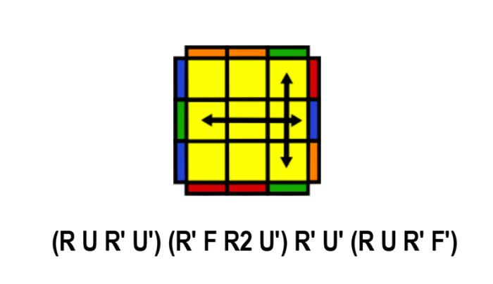 Diagonal Corner Swap PLLs | PLL Algorithms | CubeSkills